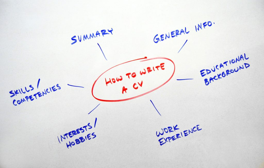 How To Write A Powerful Resume Or Cv In 13 Steps My Resume Services